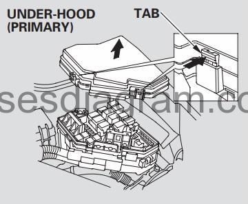 [SCHEMATICS_4UK]  Fuse box diagram Honda CR-V | Open Fuse Box Honda Crv 2007 |  | Fuses box diagram