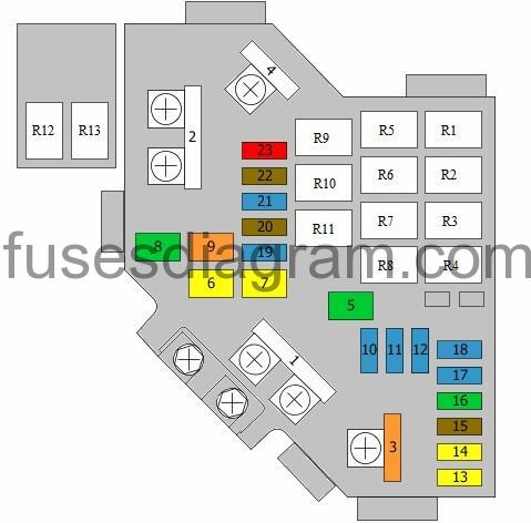 [DIAGRAM_4FR]  Fuse box diagram Honda CR-V | Open Fuse Box Honda Crv 2007 |  | Fuses box diagram