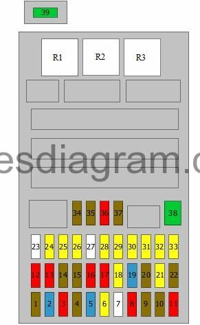 [TVPR_3874]  Fuse box diagram Honda CR-V | 2013 Honda Crv Fuse Diagram |  | Fuses box diagram