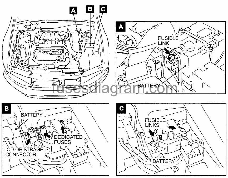 2003 Subaru Forester Fuse Box Location