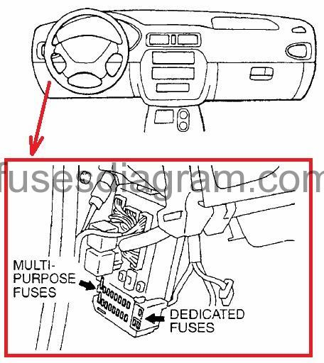 [DHAV_9290]  Fuse box diagram Mitsubishi Galant | 96 Galant Fuse Diagram |  | Fuses box diagram