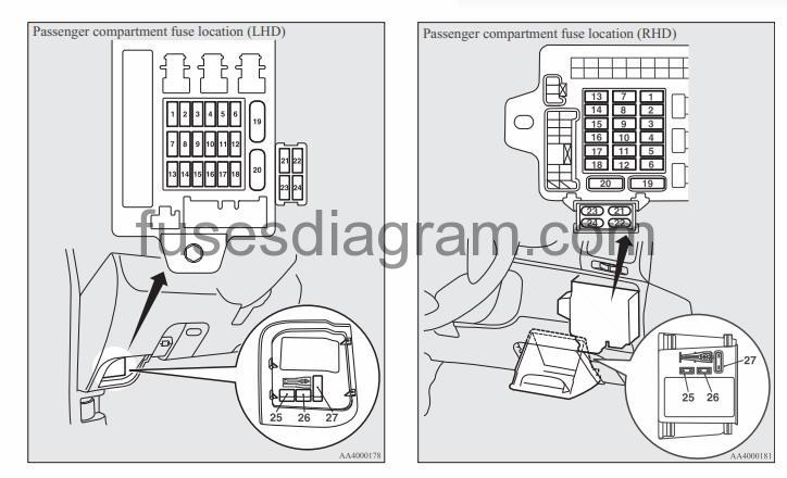 Fuse Box Diagram Mitsubishi Grandis