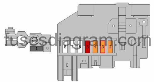 Fuse box diagram Suzuki Grand Vitara