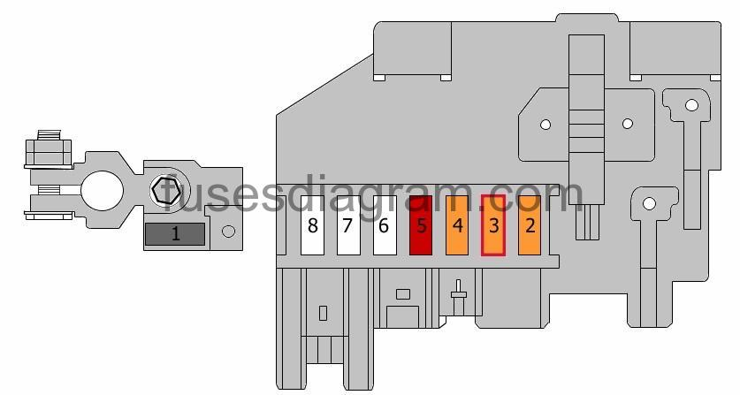 Fuse Box Diagram Suzuki Grand Vitara