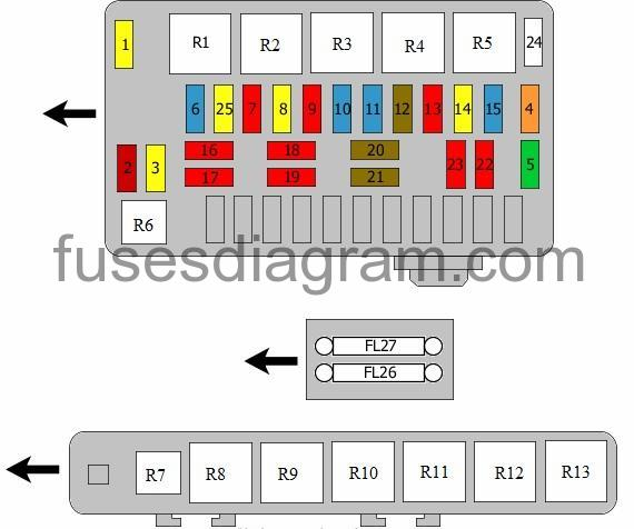 fuse box diagram mitsubishi lancer  fuses box diagram