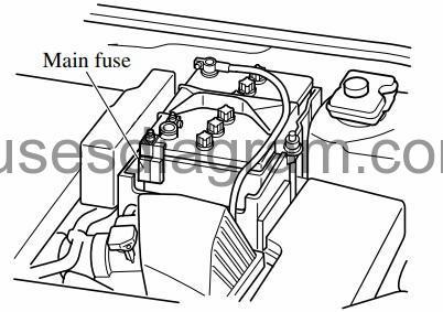 Fuse       box       diagram       Mazda    5