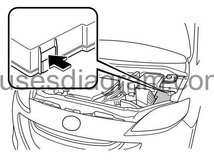 fuse box diagram mazda 5. Black Bedroom Furniture Sets. Home Design Ideas