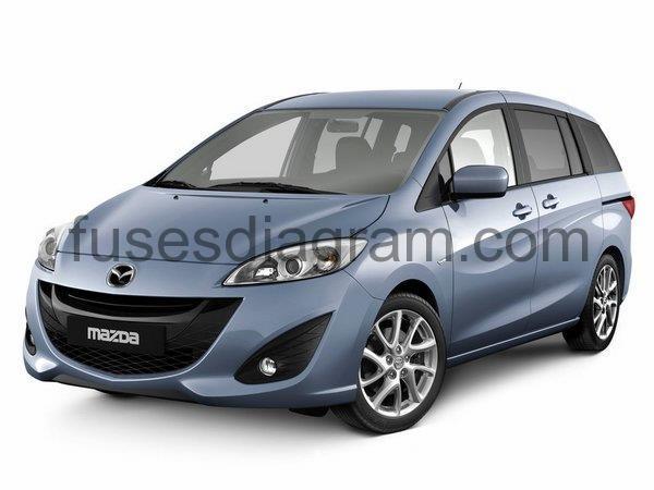 Fuse Box Mazda 3 2003