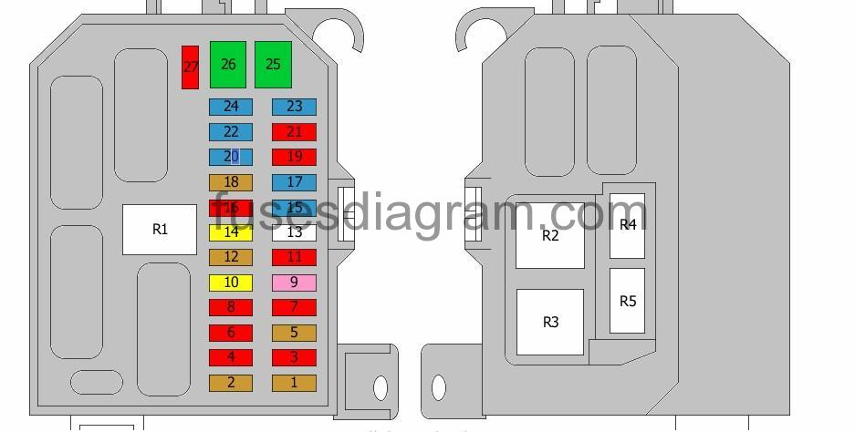 fuse box diagram mazda tribute  fuses box diagram