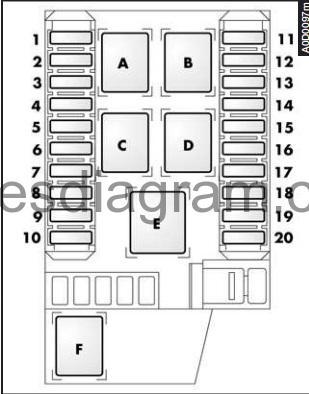 [ZHKZ_3066]  Fuse box diagram Alfa Romeo 166 | Alfa Romeo 166 Fuse Box |  | Fuses box diagram
