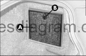[SCHEMATICS_4US]  Fuse box diagram Alfa Romeo 166 | Alfa Romeo 166 Fuse Box |  | Fuses box diagram