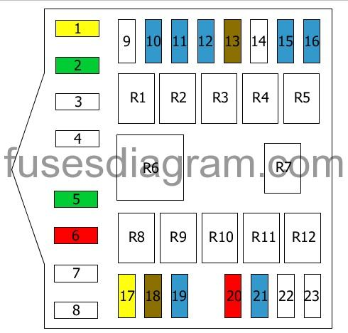 [SCHEMATICS_4HG]  Fuse box diagram Alfa Romeo 166 | Alfa Romeo Gtv Fuse Box Diagram |  | Fuses box diagram
