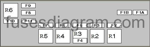 [DIAGRAM_38DE]  Fuse box diagram Alfa Romeo 166 | Alfa Romeo 166 Fuse Box |  | Fuses box diagram