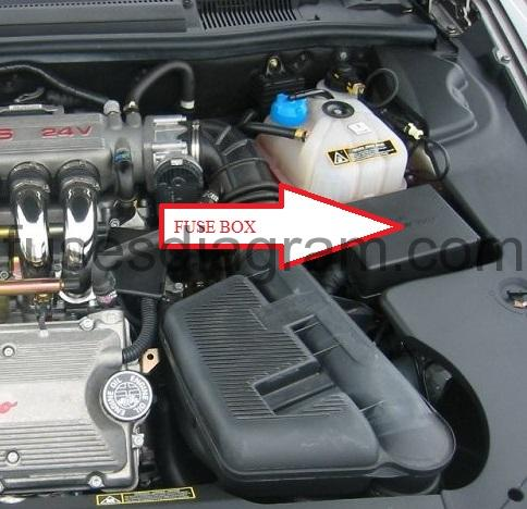 [DIAGRAM_38ZD]  Fuse box diagram Alfa Romeo 166 | Alfa Romeo 166 Fuse Box |  | Fuses box diagram