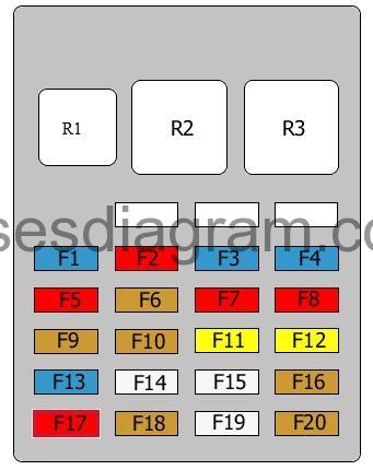 fuse box diagram alfa romeo 166. Black Bedroom Furniture Sets. Home Design Ideas