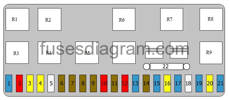 Fuse Box Diagram Alfa Romeo 75