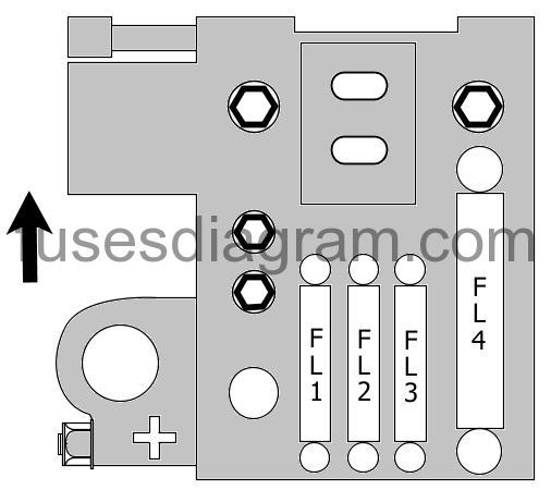 fuse box diagram alfa romeo gt. Black Bedroom Furniture Sets. Home Design Ideas