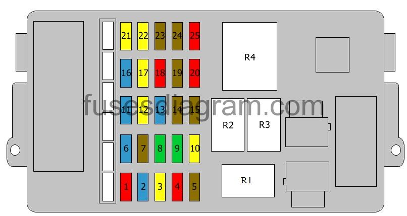 [DVZP_7254]   DIAGRAM] Alfa Romeo Gt Fuse Box Diagram FULL Version HD Quality Box Diagram  - AANDJAUTOCARE.GFNEWS.IT | Alfa Romeo Gtv Fuse Box Diagram |  | GF News