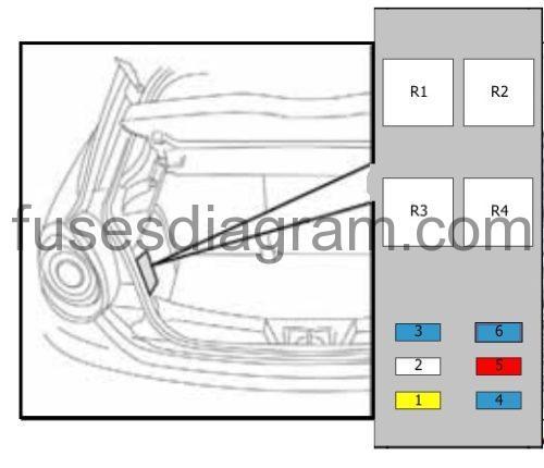 fuse box diagram alfa romeo mito alfa romeo 149 alfa romeo 149 alfa romeo 149 alfa romeo 149