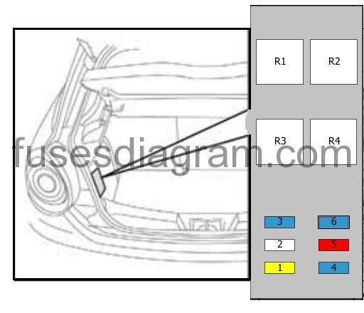 Fuse Box Diagram Alfa Romeo Mito