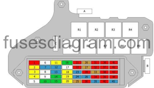 Fuses And Relay Audi A2