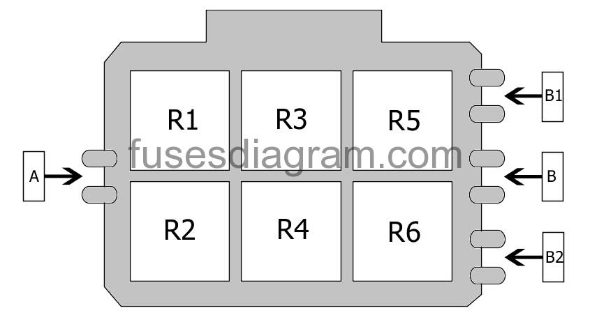 Fuses and relay Audi A4 B7Fuses box diagram