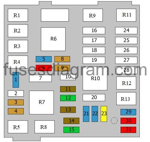 hyundai atos fuse box diagram alfa romeo giulietta fuse box diagram wiring diagram data  alfa romeo giulietta fuse box diagram