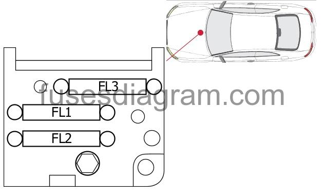 Fuses And Relay Audi A5