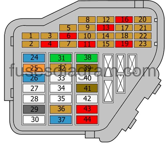 Fuse box diagram Audi A8 (D3)Fuses box diagram