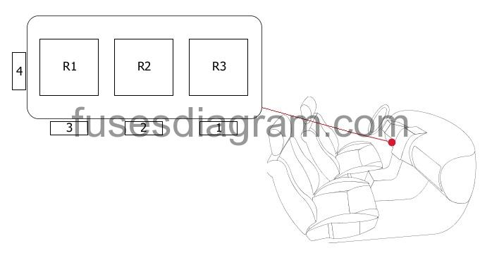 Fuse Box Diagram Audi Allroad
