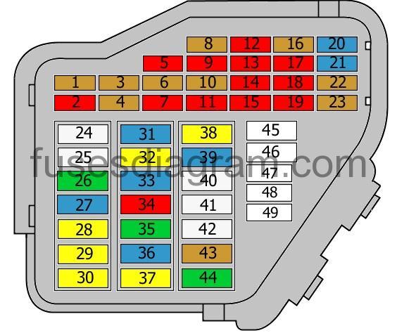Fuse box diagram Audi Allroad | Audi Allroad Fuse Box Diagram |  | Fuses box diagram