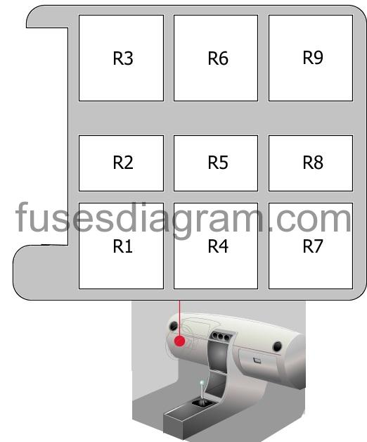Fuse Box Diagram Audi Q3