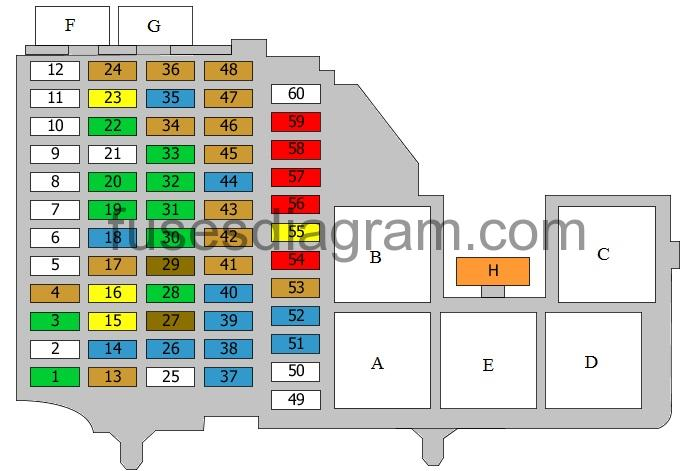 Fuse Box Diagram Audi Q5