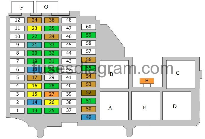Fuse box diagram Audi Q5 | Audi Q5 Fuse Box Diagram |  | Fuses box diagram