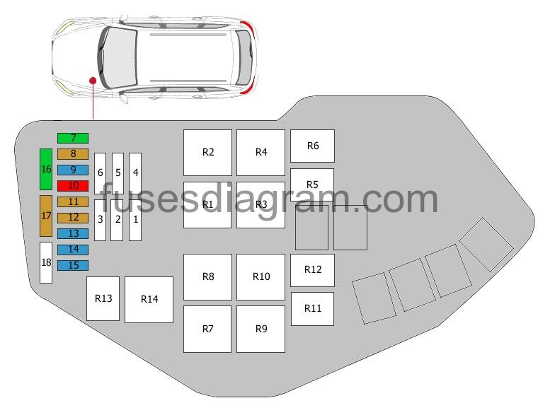 Fuse box diagram Audi Q7 | Audi Q7 Fuse Box Location |  | Fuses box diagram