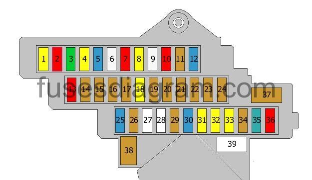 Fuse box diagram Audi Q7 | 2008 Audi Q7 Fuse Diagram |  | Fuses box diagram