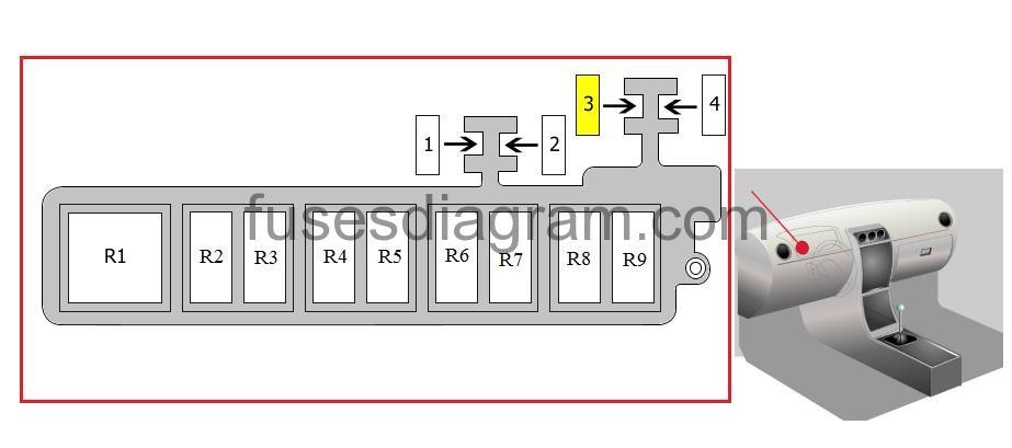 audi tt fuse diagram fuse box diagram audi tt mk2  fuse box diagram audi tt mk2