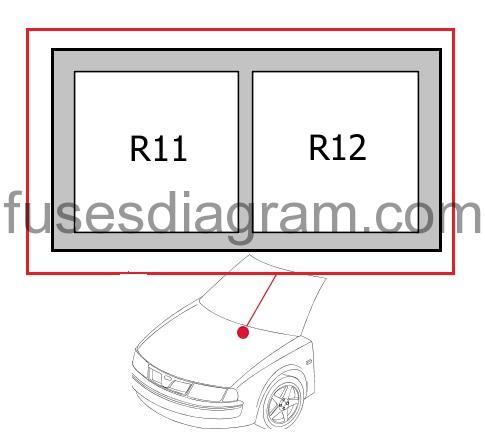 Fuse box diagram BMW 3 E30Fuses box diagram