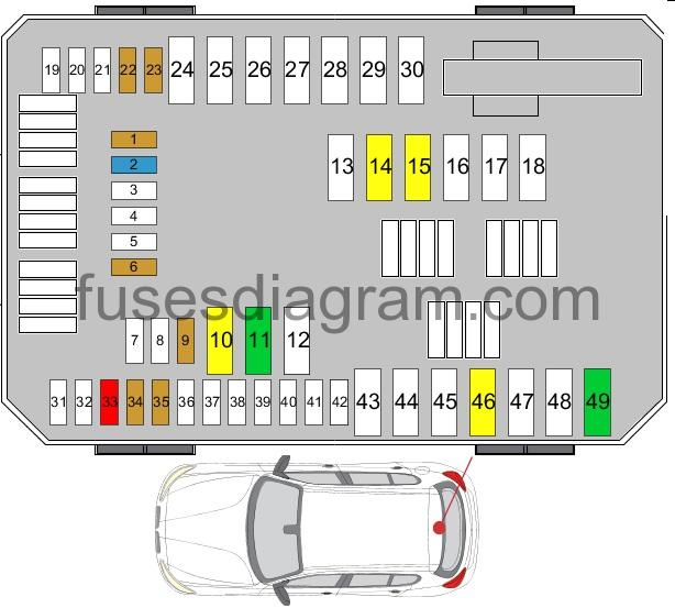 fuse box diagram bmw 3 f30/f31/f34  fuses box diagram