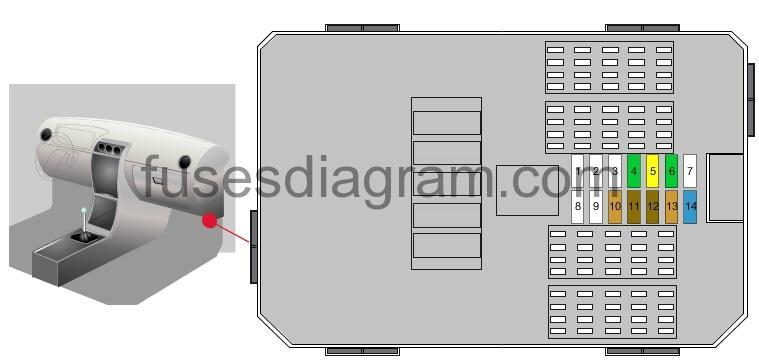 Fuse Box Diagram Bmw 3 F30  F31  F34