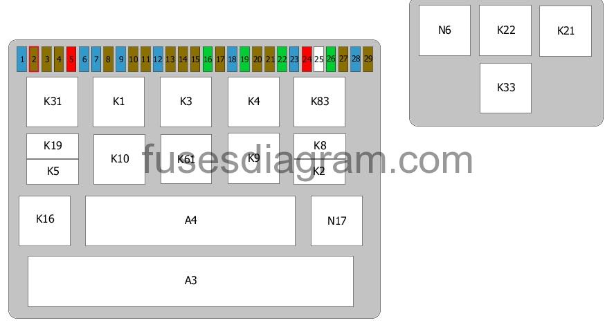 Fuse box diagram BMW 5 E34Fuses box diagram