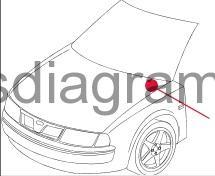 Fuse box diagram BMW 5 E34Fuses box diagram