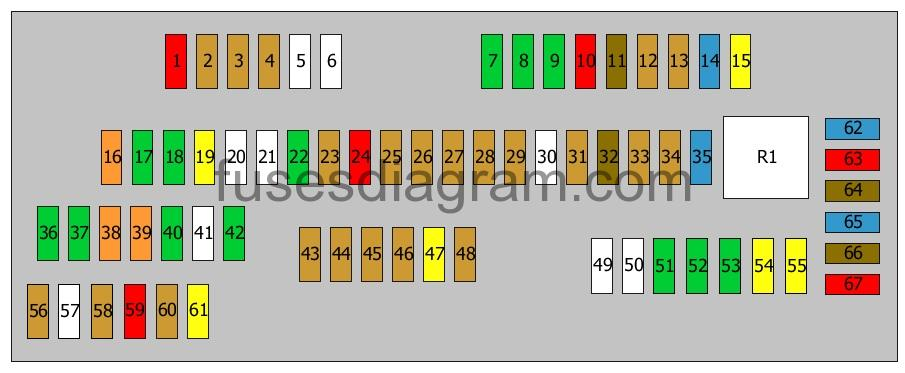 Fuse Box Diagram 2008 M5