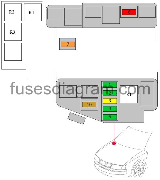 2005 bmw 645ci fuse diagram fuse box diagram bmw 6 e63  fuse box diagram bmw 6 e63