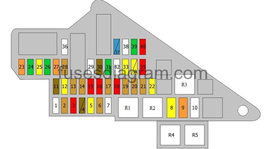 fuse box diagram bmw 6 e63  fuses box diagram