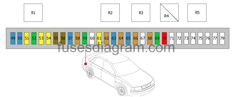Fuse box diagram BMW 7 E38Fuses box diagram