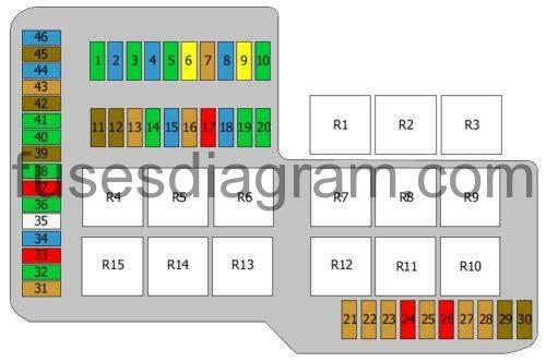 fuse box diagram bmw z3 e36