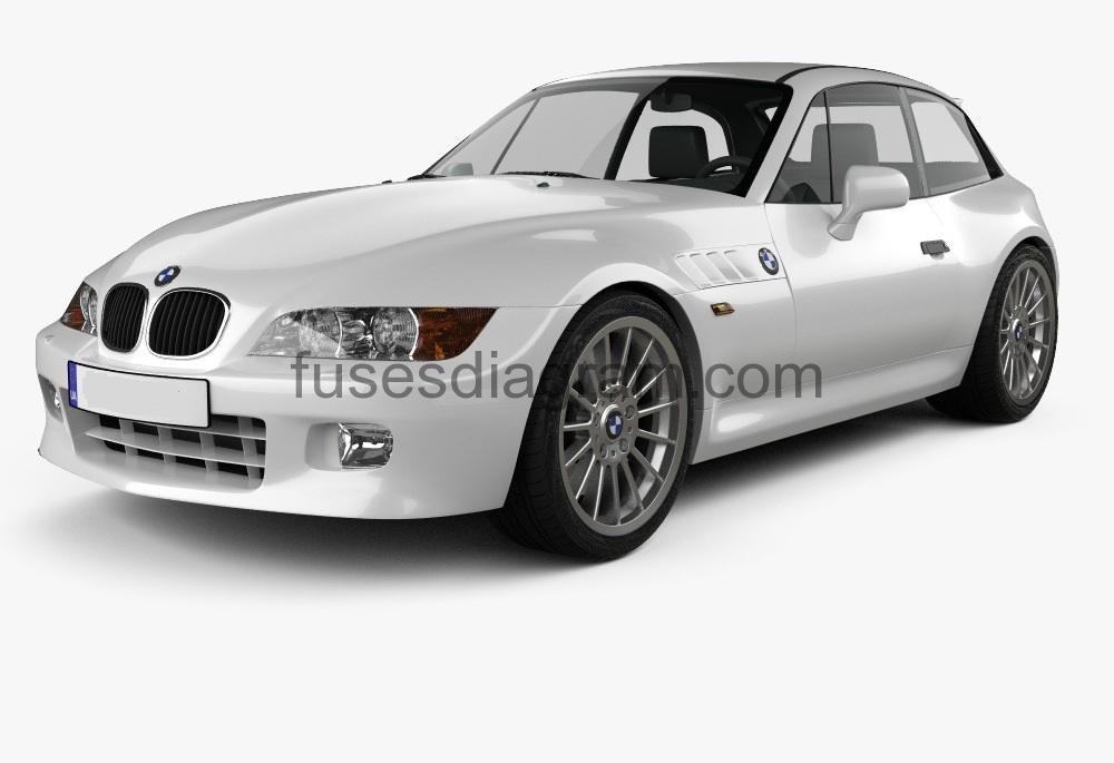 Fuse box diagram BMW Z3 E36Fuses box diagram
