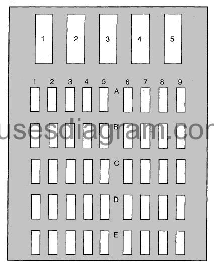 Fuse box diagram Buick LeSabreFuses box diagram