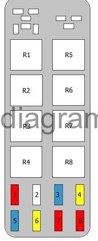 Fuse Box Diagram Buick Lesabre